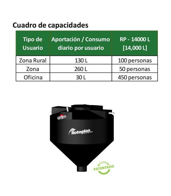 biodigestor-14000
