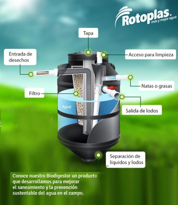 biodigestores-rotoplas-funciones
